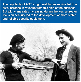 The popularity of ADT's night watchman service led to a 65% increase in revenue from this side of the business